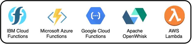 برخی از خدمات ابری بدون سرور در مطلب معماری سه لایه به تصویر کشیده شده است.