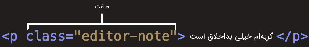 نمایش یک صفت HTML در مطلب زبان برنامه نویسی HTML چیست؟   راهنمای یادگیری و شروع به کار   به زبان ساده