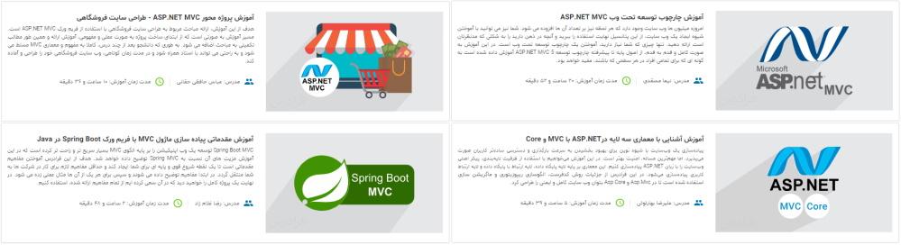 تصویر معرفی آموزش MVC در سایت فرادرس در مجموعه آموزش های برنامه نویسی در مطلب MVC چیست ؟ — آنچه باید درباره معماری MVC بدانید