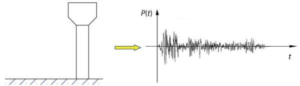 بارهای ناشی از زلزله