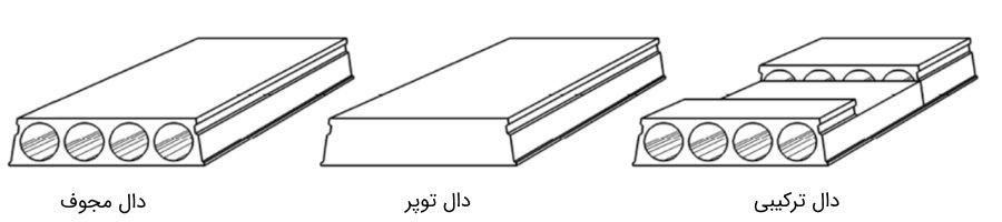 مقایسه انواع دال