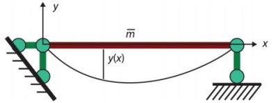 گسستهسازی مدل تیر با استفاده از روش مختصات تعمیمیافته