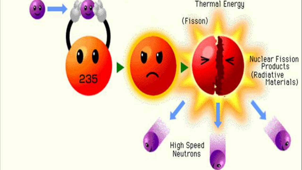 شکافت هسته ای چیست ؟ | به زبان ساده