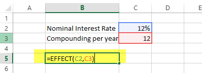 EFFECT Financial Functions in Excel Example