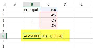FVSCHEDULE Financial Functions in Excel Example