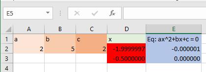 GRG methods results