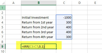 IRR Financial Functions in Excel Example