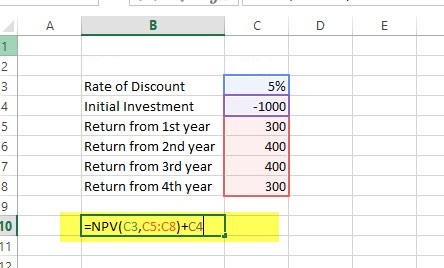 NPV Financial Functions in Excel Example