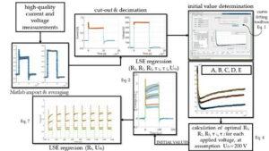 کدهای متلب محاسبات عددی | دانلود رایگان مجموعه کامل