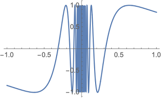 plot function in infinity
