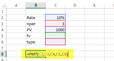 PMT Financial Functions in Excel Example