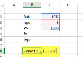 PPMT Financial Functions in Excel Example-1