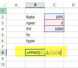 PPMT Financial Functions in Excel Example-2