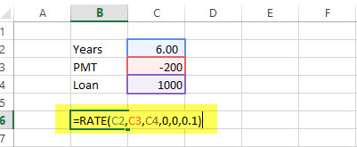 RATE Financial Functions in Excel Example