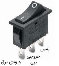 شکل کلید راکر