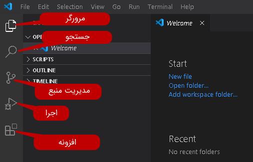 در این تصویر از مطلب آموزش Visual Studio Code محل قرارگیری هر یک از تب های Activity Bar نشان داده شده است.
