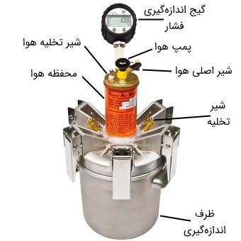 دستگاه هواسنج نوع B