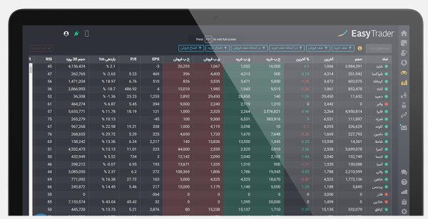 خرید سهام در بورس در مفید