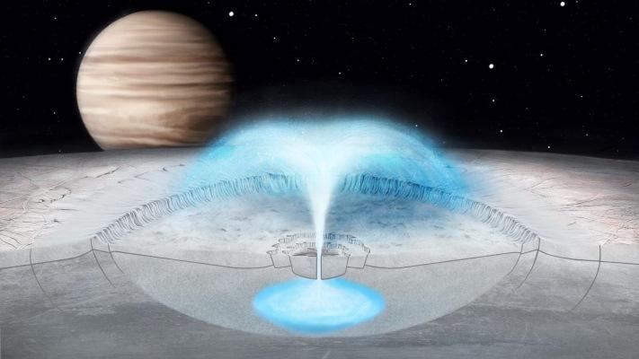 تحقیق و جستجو برای یافتن حیات در قمر Europa سیاره مشتری