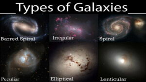 انواع کهکشان ها — به زبان ساده