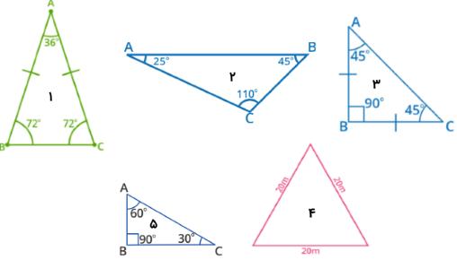 مثال مثلث متساوی الساقین