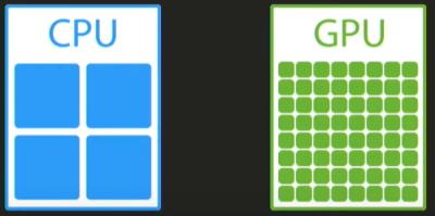 مقایسه CPU و GPU برای معرفی مفهوم Hardware Accelerated Rendering که در OpenGL و WebGL استفاده میشود. | WebGL چیست ؟