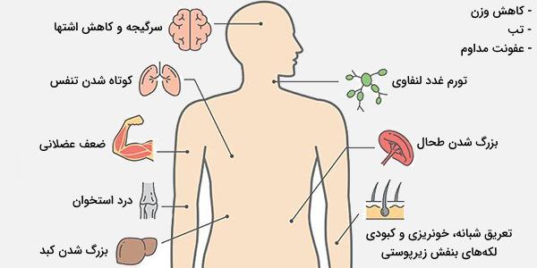 علائم سرطان لوسمی