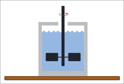 انرژی گرمایی ناشی از نیروی درگ