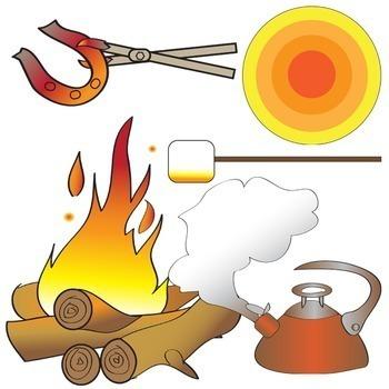 انتقال انرژی گرمایی