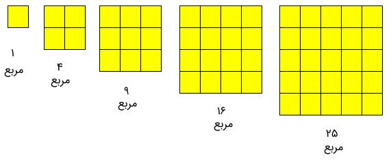 الگوی مربعی