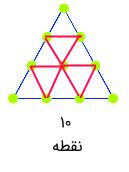 مثلث ۱۰ نقطه ای