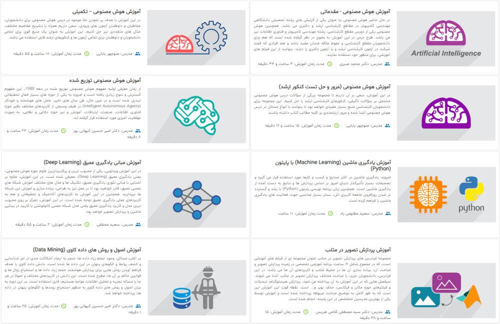 تصویر مربوط به معرفی فیلم های آموزش هوش مصنوعی فرادرس در مقاله پیاده سازی الگوریتم KNN با پایتون — راهنمای کاربردی