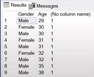 آموزش SQL Server Management Studio | گروه بندی مقادیر منحصر به فرد با استفاده از گزاره Group-by