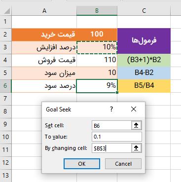 ابزار Goal Seek برای تحلیل حساسیت