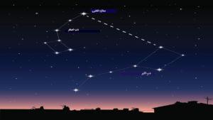 ستاره قطبی چیست و چطور با آن جهت یابی می کنند؟ — آنچه باید بدانید