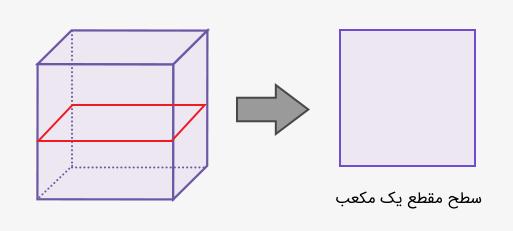 منشور مربعی