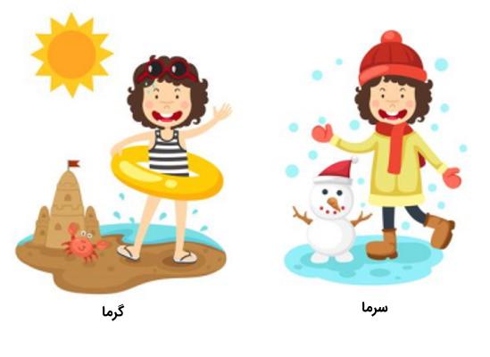مفهوم گرما و سرما