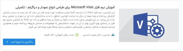 معرفی فیلم آموزش نرمافزار Microsoft Visio (مایکروسافت ویزیو) برای طراحی انواع نمودار و دیاگرام - تکمیلی در مطلب یوزکیس دیاگرام چیست ؟