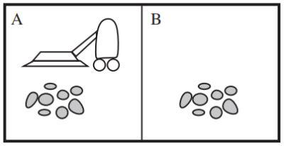 دنیای ساده جاروبرقی به عنوان مثالی از یک عامل هوشمند | تابع عامل جاروبرقی | درس هوش مصنوعی