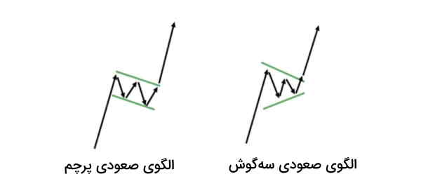 تفاوت بین پرچم و سهگوش