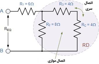 مرحله چهارم تحلیل مدار