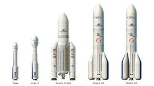 راکت چیست و چگونه کار می کند؟ — آموزش ساختار راکت | علمی و به زبان ساده