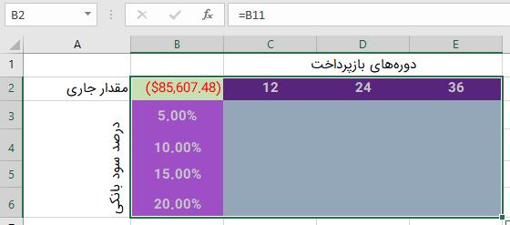 تعیین ناحیه جدول داده در اکسل
