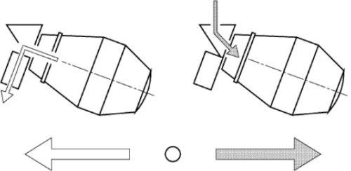 نمادهای بارگیری و تخلیه بر روی وسیله عملگر کامیون میکسر بتن