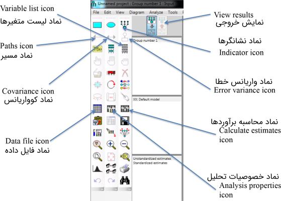 اشیاء تحلیل عاملی در AMOS