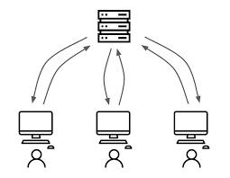 وب سوکت پروتکلی است که در ارتباطات کلاینت سرور کاربرد دارد | آموزش وب سوکت