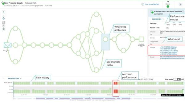 NetPath در SolarWinds NPM   آموزش مانیتورینگ شبکه