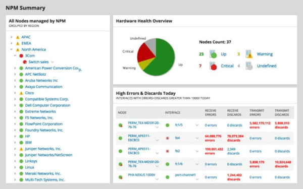 تصویری از داشبورد مانیتورینگ شبکه SolarWinds Network Monitor NPM   آموزش مانیتورینگ شبکه