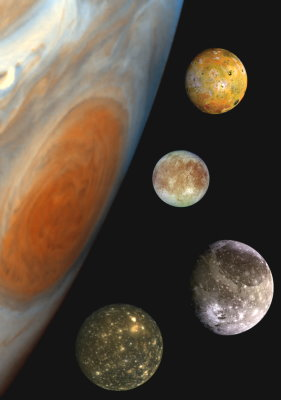 سیاره مشتری و قمرهای آن