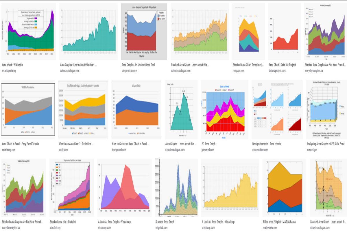 نمودار چیست ؟ — انواع نمودار در ریاضی — تصویری و به زبان ساده